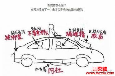 男生认为女同事坐自己车后排是不礼貌的行为吗?